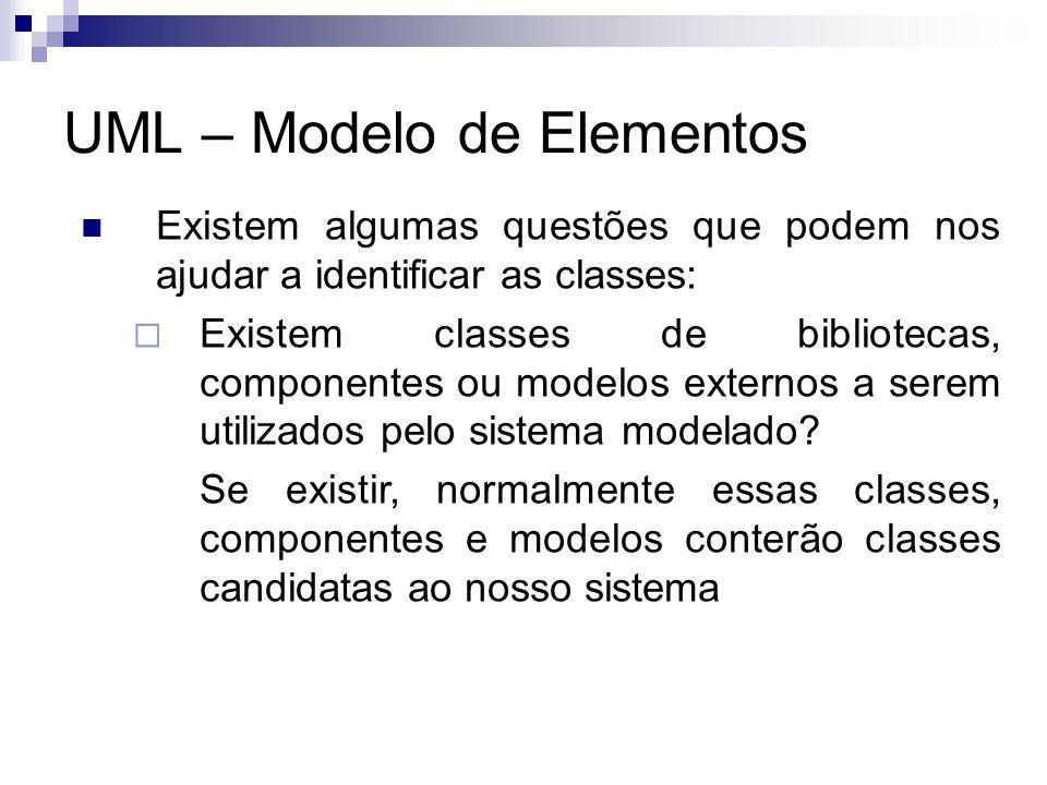 UML – Modelo de Elementos Existem algumas questões que podem nos ajudar a identificar as classes:  Existem classes de bibliotecas, componentes ou mod