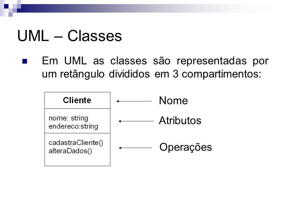 UML – Classes Compartimentos: OBS: A sintaxe usada em cada um destes compartimentos é independente de qualquer linguagem de programação Nome: conterá apenas o nome da classe modelada