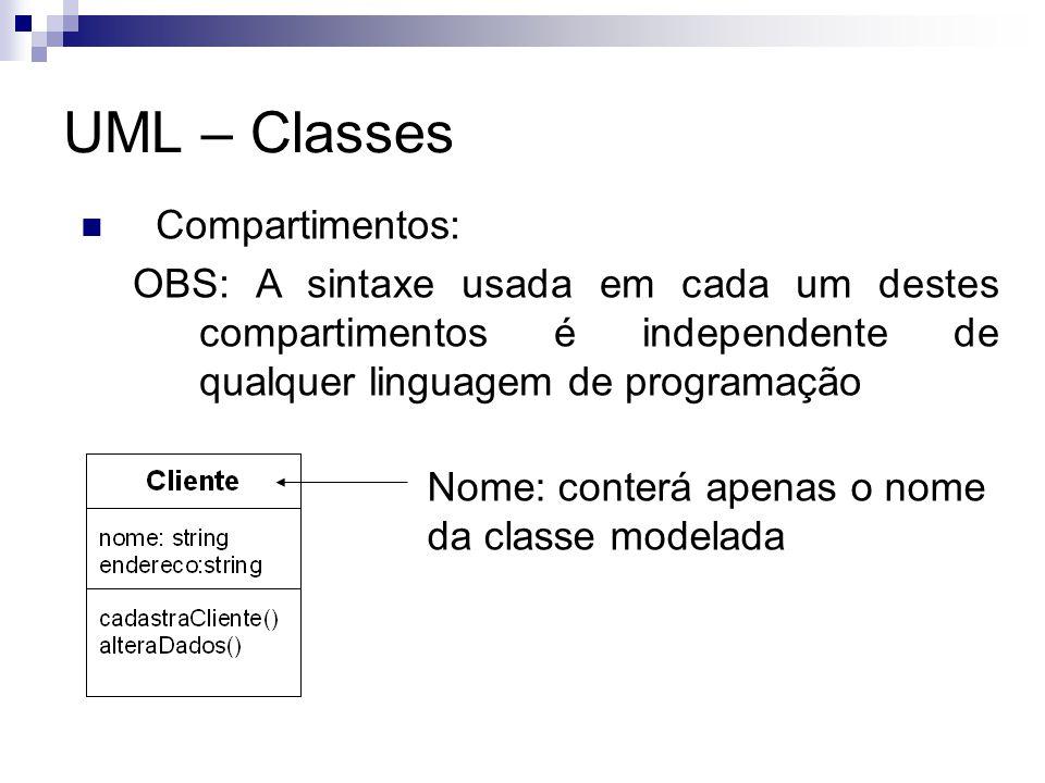UML – Classes Compartimentos: OBS: A sintaxe usada em cada um destes compartimentos é independente de qualquer linguagem de programação Atributos: possuirá a relação de atributos que a classe possui em sua estrutura interna