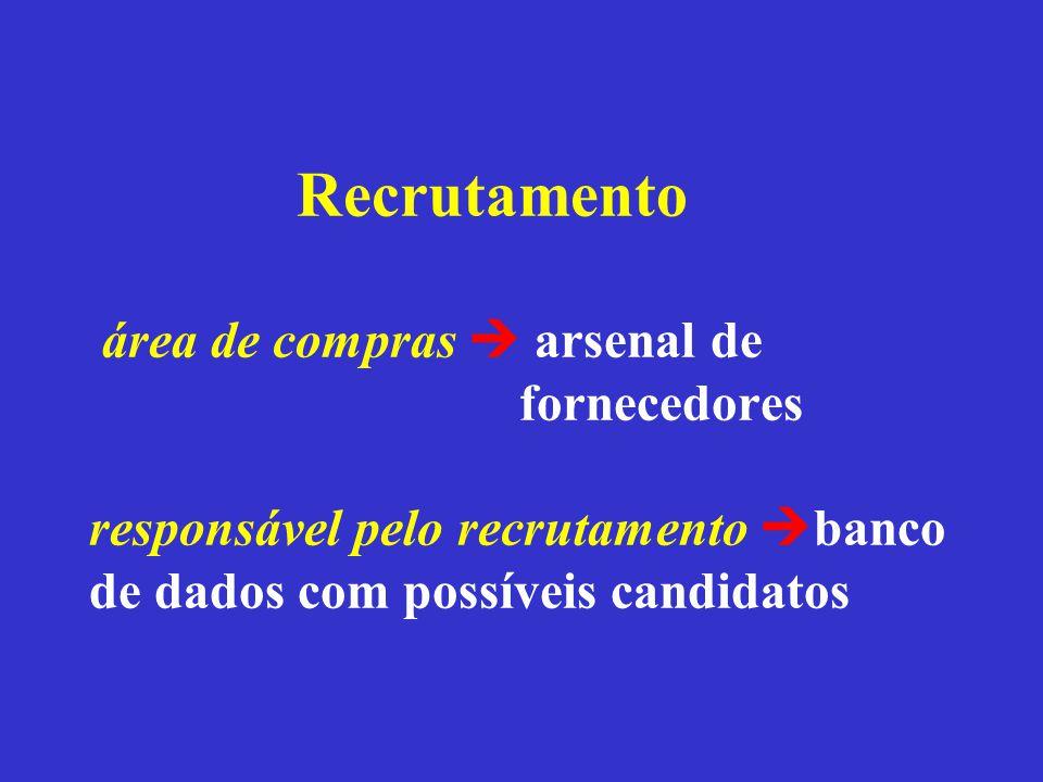 Recrutamento área de compras  arsenal de fornecedores responsável pelo recrutamento  banco de dados com possíveis candidatos