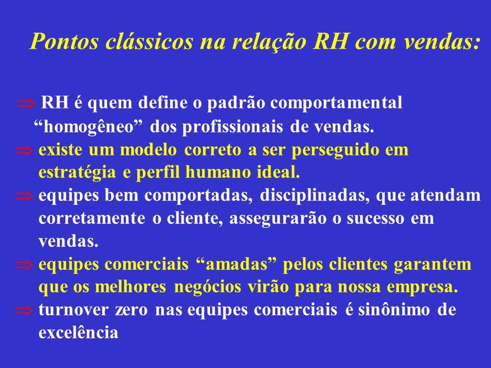 """Pontos clássicos na relação RH com vendas:  RH é quem define o padrão comportamental """"homogêneo"""" dos profissionais de vendas.  existe um modelo corr"""