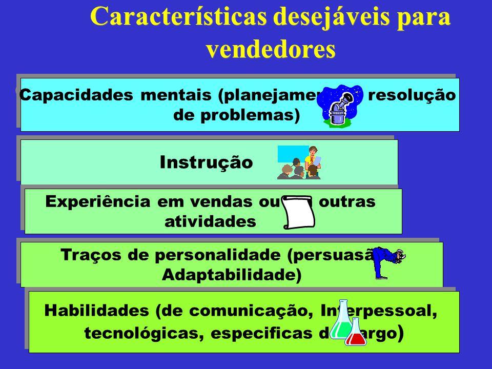 Características desejáveis para vendedores Traços de personalidade (persuasão e Adaptabilidade) Traços de personalidade (persuasão e Adaptabilidade) I