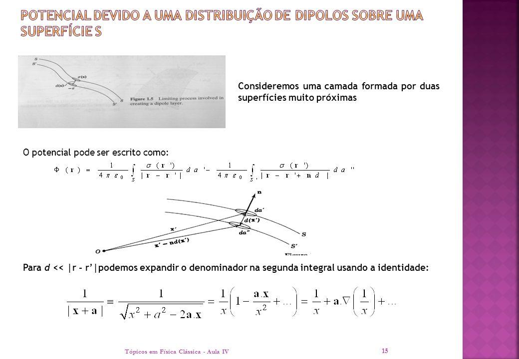 Tópicos em Física Clássica - Aula IV 15 Consideremos uma camada formada por duas superfícies muito próximas O potencial pode ser escrito como: Para d