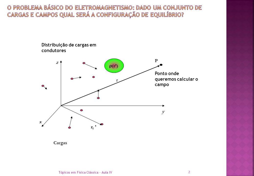Tópicos em Física Clássica - Aula IV 2 x Cargas Distribuição de cargas em condutores y z Ponto onde queremos calcular o campo P r r i '  (r')