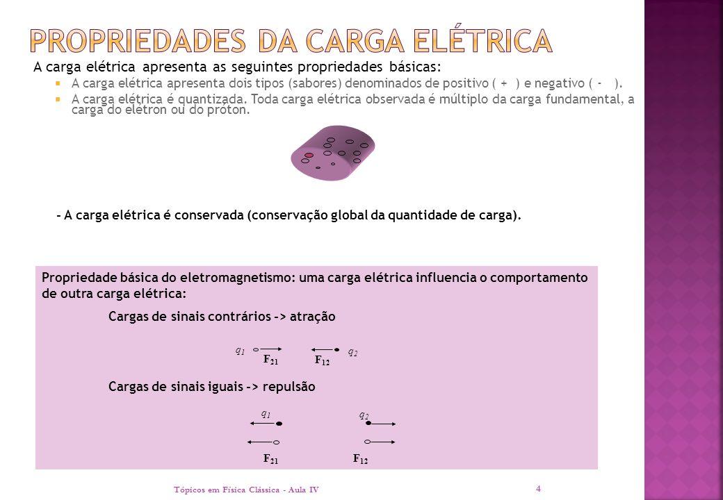 A carga elétrica apresenta as seguintes propriedades básicas:  A carga elétrica apresenta dois tipos (sabores) denominados de positivo ( + ) e negati