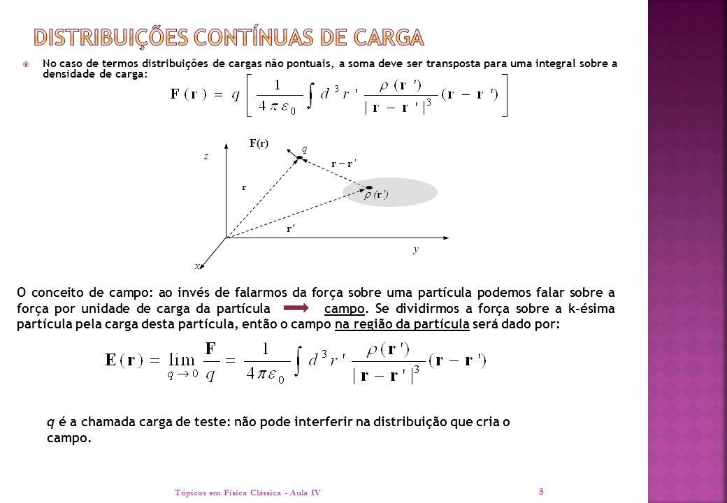  No caso de termos distribuições de cargas não pontuais, a soma deve ser transposta para uma integral sobre a densidade de carga: Tópicos em Física C