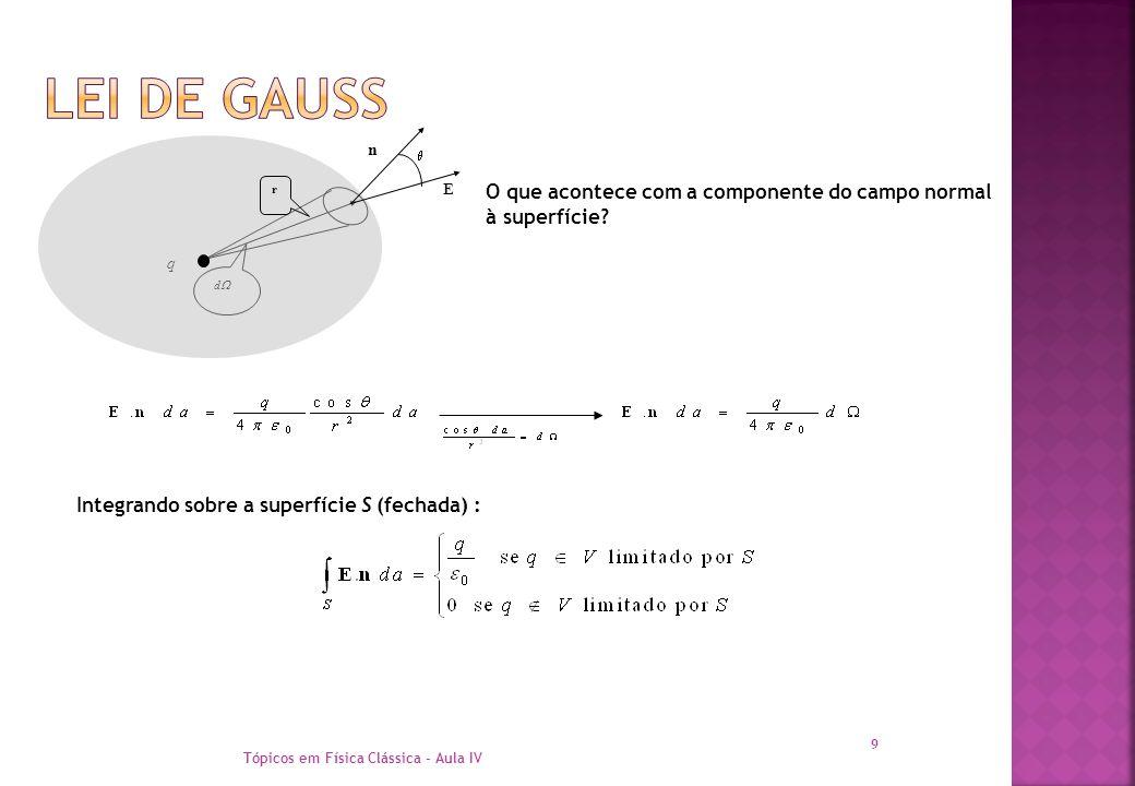 Tópicos em Física Clássica - Aula IV 10 Para uma distribuição de cargas (pontuais ou uma densidade volumétrica de carga): Cargas pontuais Distribuição volumétrica de cargas Forma diferencial da lei de Gauss Para podermos escrever em forma diferencial a lei de Gauss vamos analisar o teorema da divergência de Gauss para um campo vetorial qualquer: S V Fluxo de A Aplicando ao campo elétrico: Forma diferencial da lei de Gauss