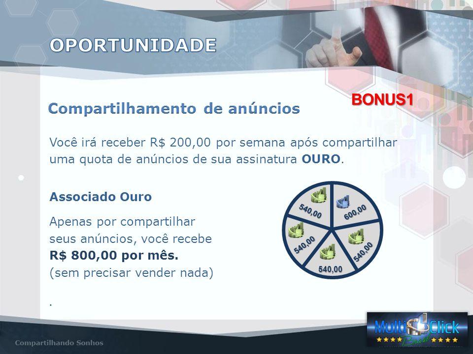 Você irá receber R$ 200,00 por semana após compartilhar uma quota de anúncios de sua assinatura OURO.