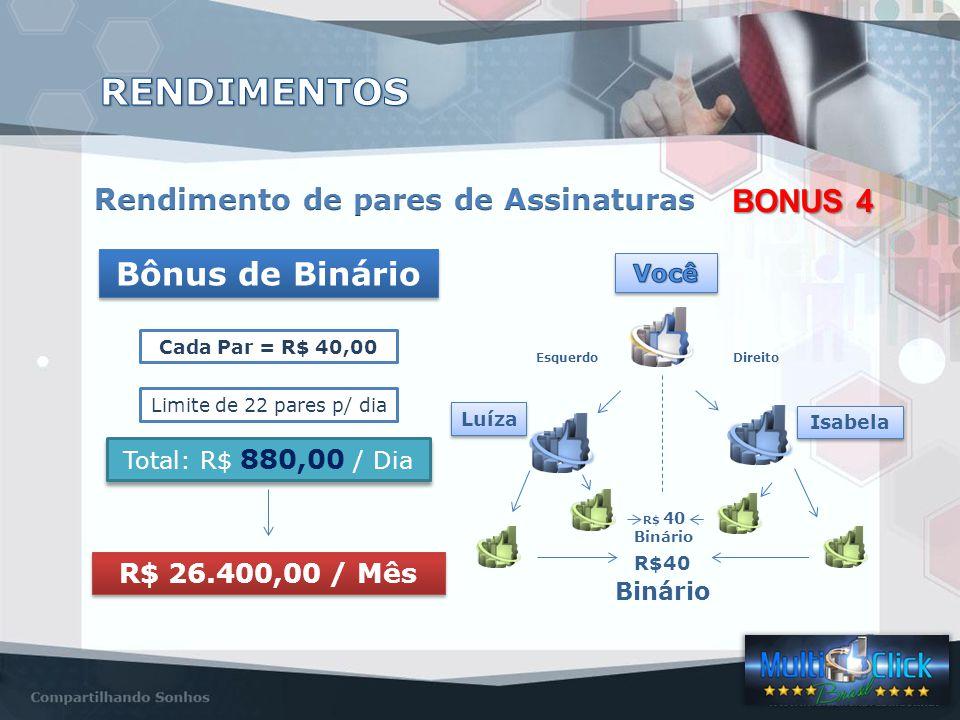 Bônus de Binário Cada Par = R$ 40,00 Limite de 22 pares p/ dia Total: R$ 880,00 / Dia R$ 26.400,00 / Mês EsquerdoDireito Luíza Isabela R$ 40 Binário R$40 BONUS 4