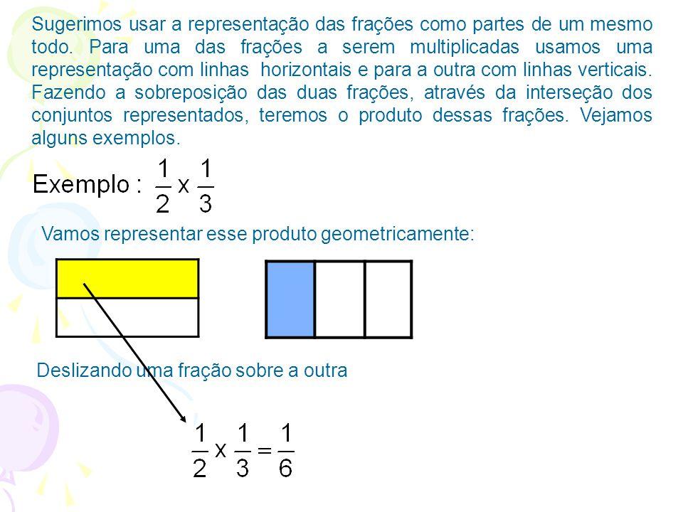 Sugerimos usar a representação das frações como partes de um mesmo todo. Para uma das frações a serem multiplicadas usamos uma representação com linha