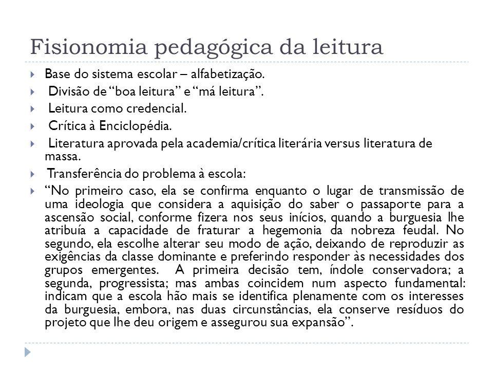 Fisionomia pedagógica da leitura  Base do sistema escolar – alfabetização.