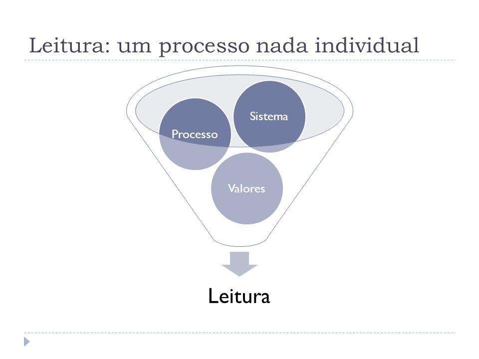 Sistema – a escrita  Adaptação a quantidade crescente de informação.