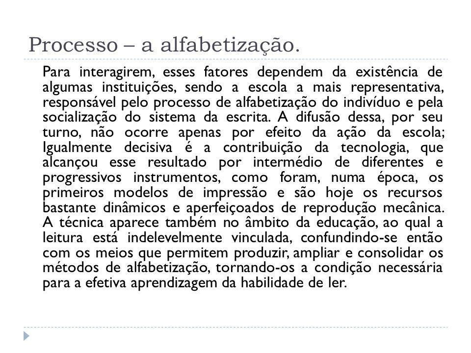Processo – a alfabetização.