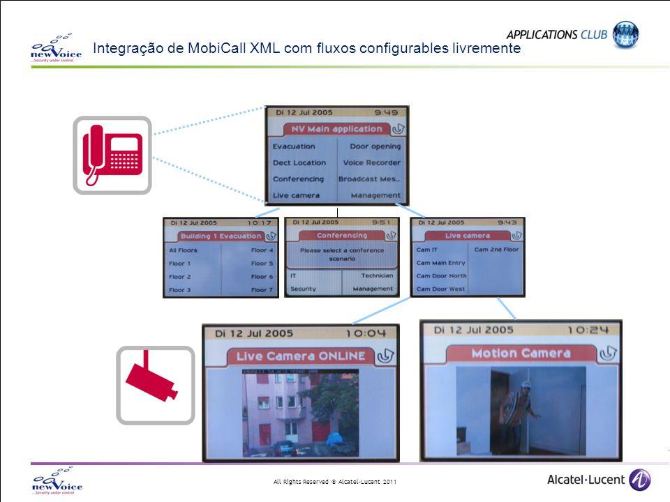 All Rights Reserved © Alcatel-Lucent 2011 Integração de MobiCall XML com fluxos configurables livremente