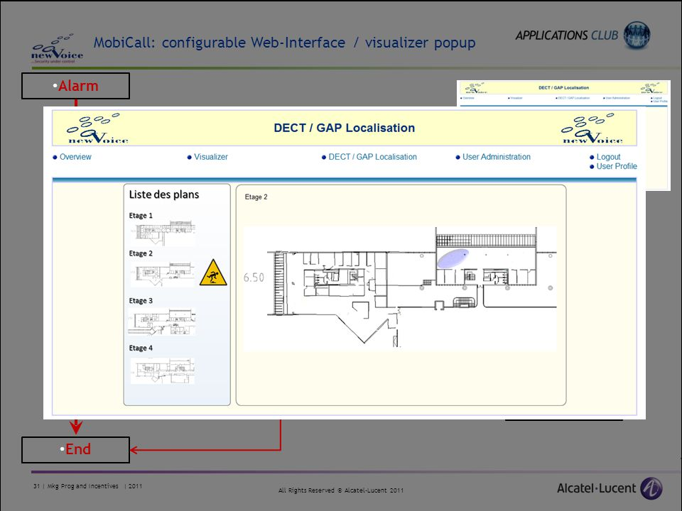 All Rights Reserved © Alcatel-Lucent 2011 MobiCall: configurable Web-Interface / visualizer popup 31 | Mkg Prog and Incentives | 2011 1 Levée de doute