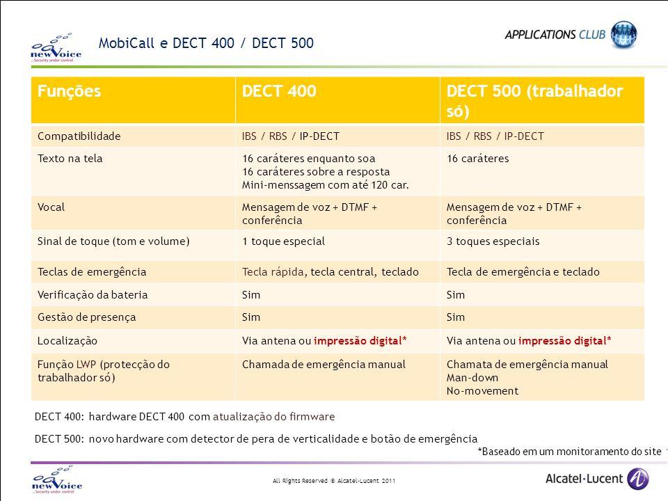 All Rights Reserved © Alcatel-Lucent 2011 MobiCall e DECT 400 / DECT 500 DECT 400: hardware DECT 400 com atualização do firmware DECT 500: novo hardwa