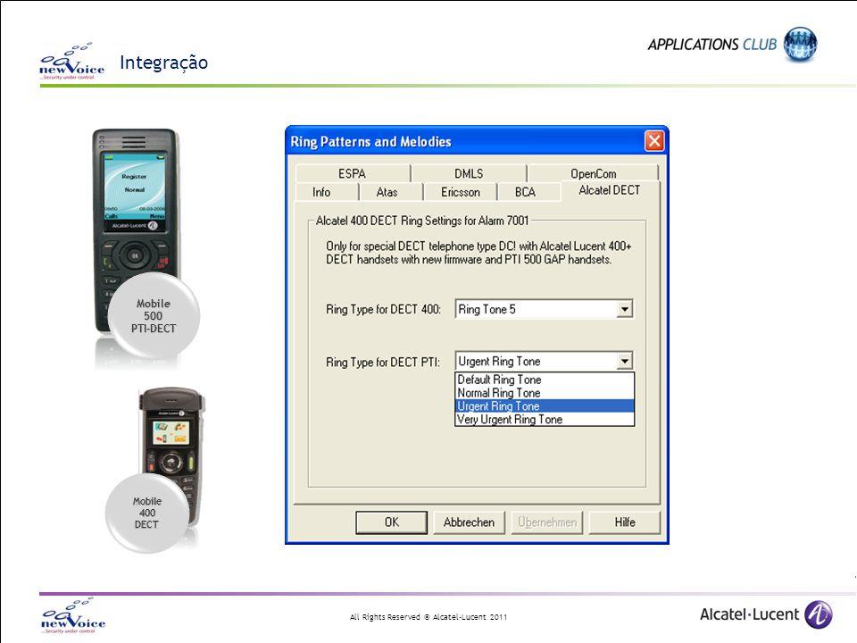 All Rights Reserved © Alcatel-Lucent 2011 Integração