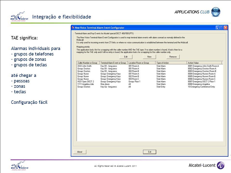 All Rights Reserved © Alcatel-Lucent 2011 Integração e flexibilidade TAE significa: Alarmas individuais para - grupos de telefones - grupos de zonas -