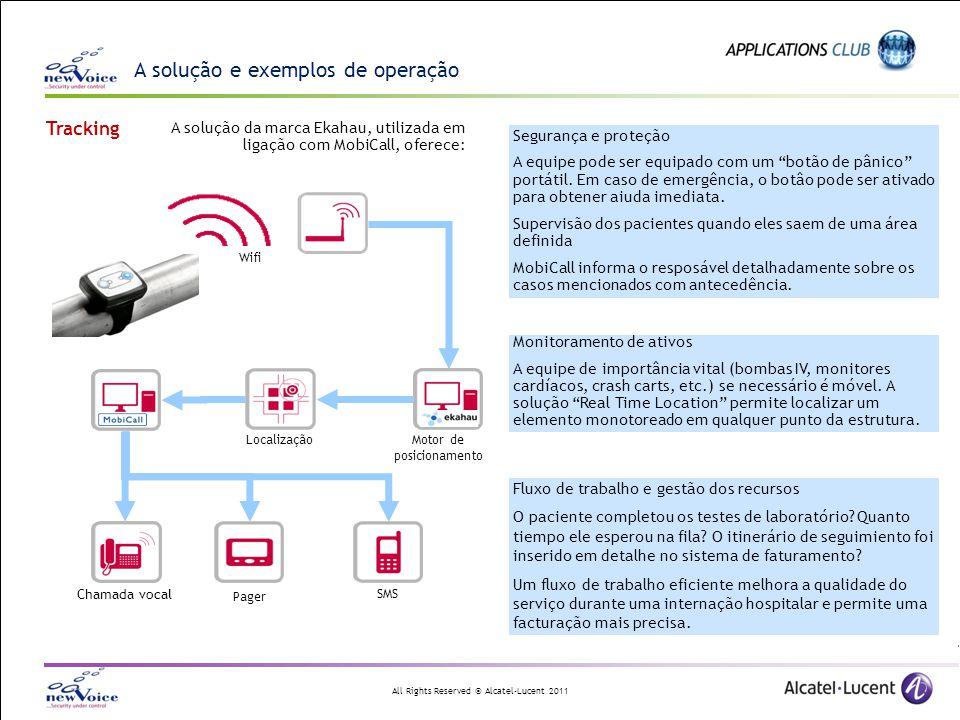 All Rights Reserved © Alcatel-Lucent 2011 A solução e exemplos de operação Wifi Localização Chamada vocal Pager SMS Motor de posicionamento A solução