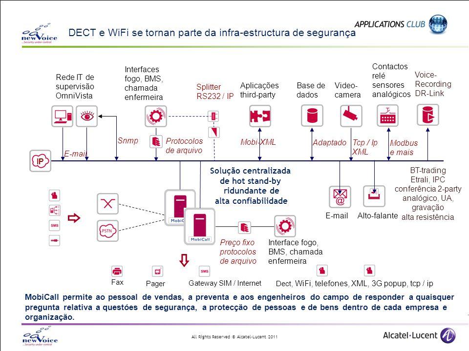 All Rights Reserved © Alcatel-Lucent 2011 DECT e WiFi se tornan parte da infra-estructura de segurança IP Protocolos de arquivo Rede IT de supervisão