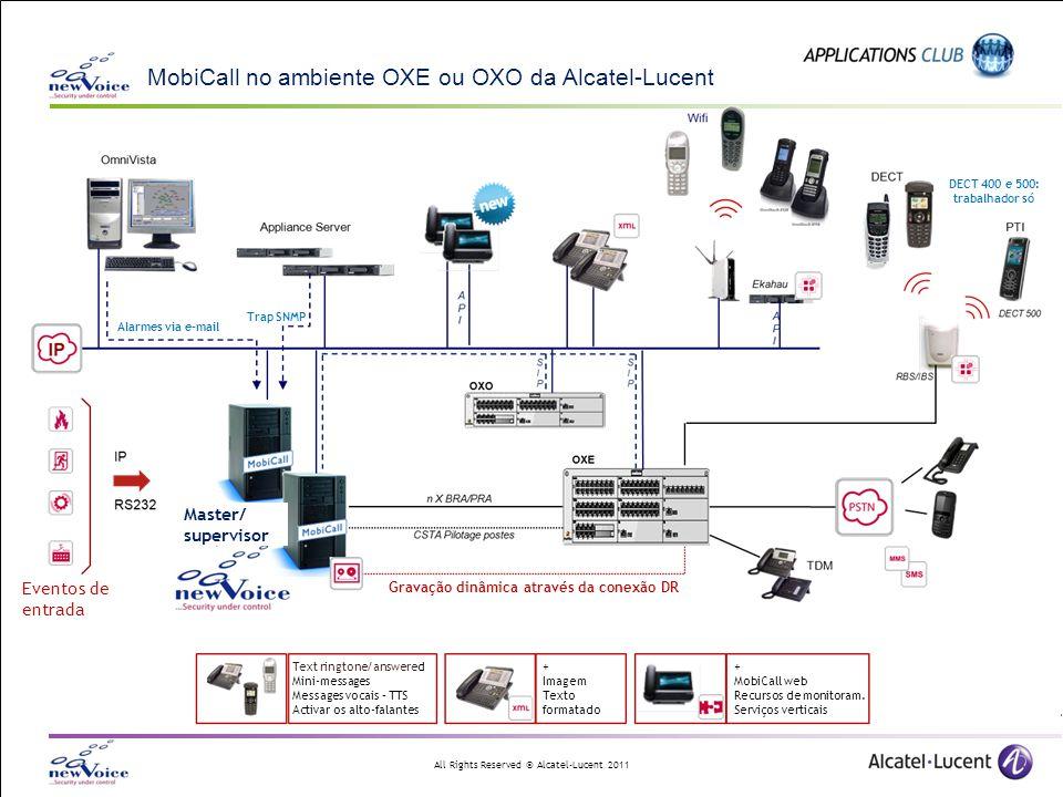 All Rights Reserved © Alcatel-Lucent 2011 MobiCall no ambiente OXE ou OXO da Alcatel-Lucent Eventos de entrada Gravação dinâmica através da conexão DR