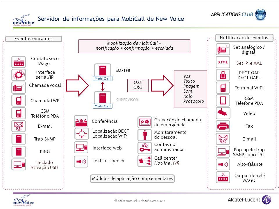 All Rights Reserved © Alcatel-Lucent 2011 Servidor de informações para MobiCall de New Voice DECT GAP DECT GAP+ Set IP e XML E-mail GSM Telefone PDA T