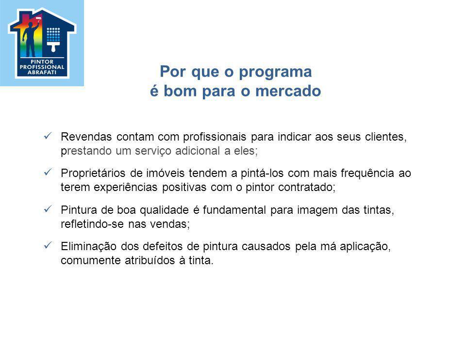 Por que o programa é bom para o mercado Revendas contam com profissionais para indicar aos seus clientes, prestando um serviço adicional a eles; Propr