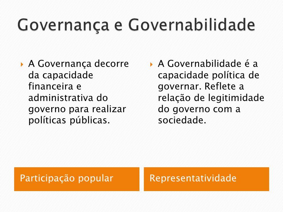 Participação popularRepresentatividade  A Governança decorre da capacidade financeira e administrativa do governo para realizar políticas públicas.