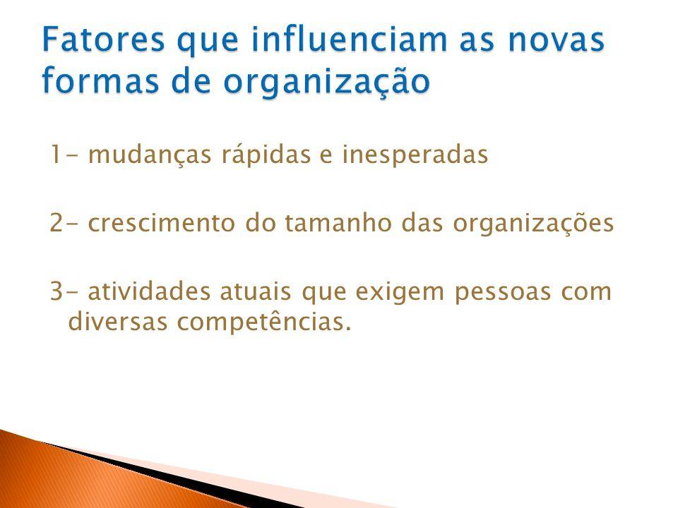 1- mudanças rápidas e inesperadas 2- crescimento do tamanho das organizações 3- atividades atuais que exigem pessoas com diversas competências.