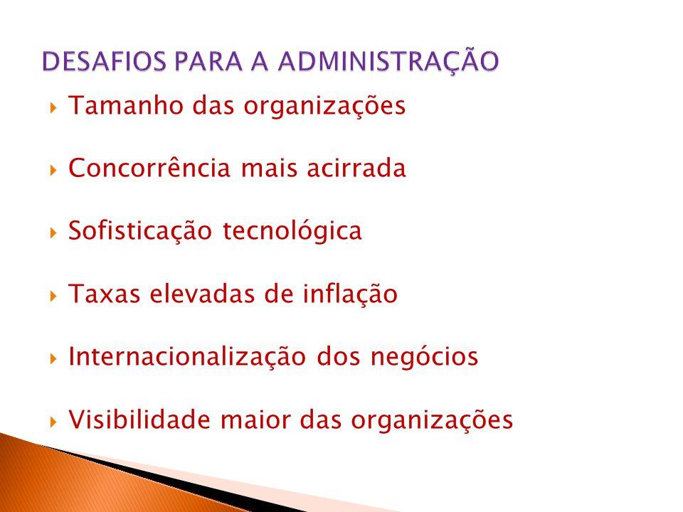  Tamanho das organizações  Concorrência mais acirrada  Sofisticação tecnológica  Taxas elevadas de inflação  Internacionalização dos negócios  Visibilidade maior das organizações
