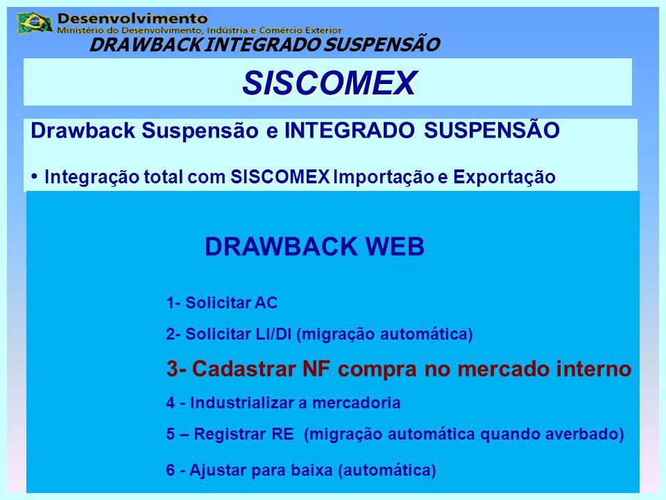 SISCOMEX Drawback Suspensão e INTEGRADO SUSPENSÃO Integração total com SISCOMEX Importação e Exportação DRAWBACK WEB 1- Solicitar AC 2- Solicitar LI/D
