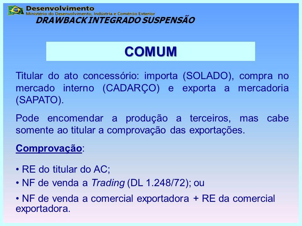 Titular do ato concessório: importa (SOLADO), compra no mercado interno (CADARÇO) e exporta a mercadoria (SAPATO). Pode encomendar a produção a tercei