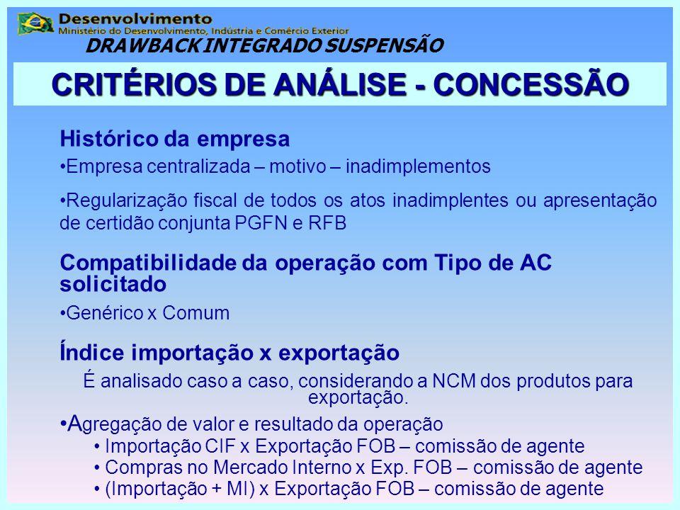 Histórico da empresa Empresa centralizada – motivo – inadimplementos Regularização fiscal de todos os atos inadimplentes ou apresentação de certidão c