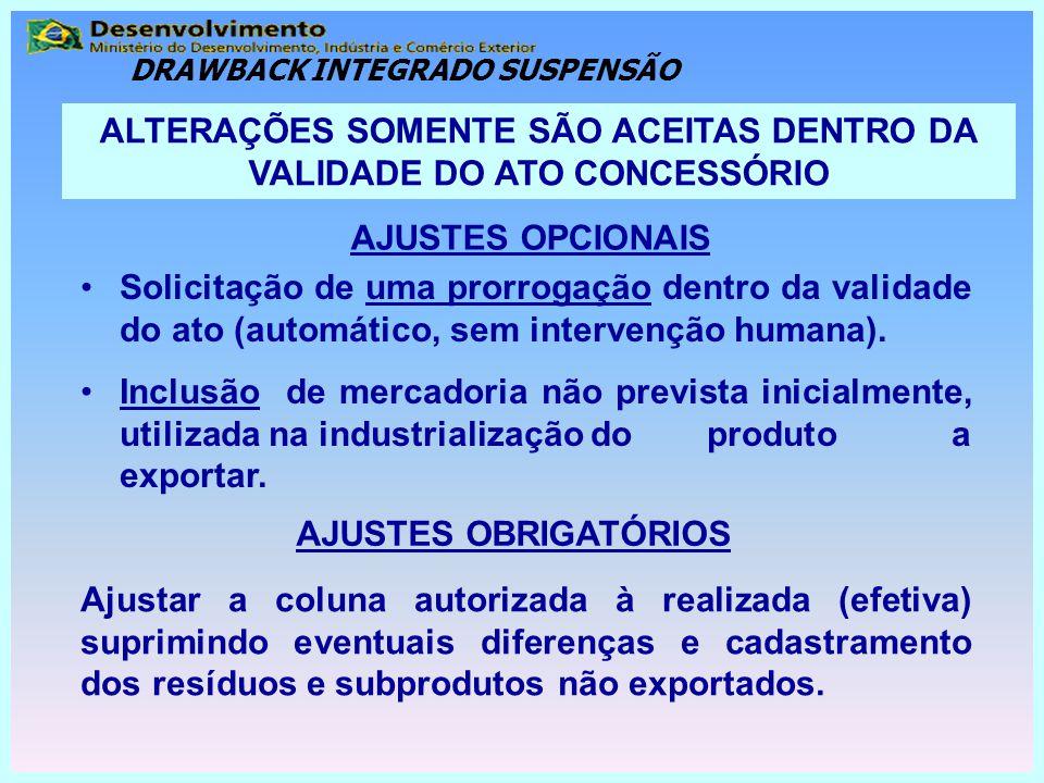 AJUSTES OPCIONAIS AJUSTES OBRIGATÓRIOS Solicitação de uma prorrogação dentro da validade do ato (automático, sem intervenção humana). Inclusão de merc