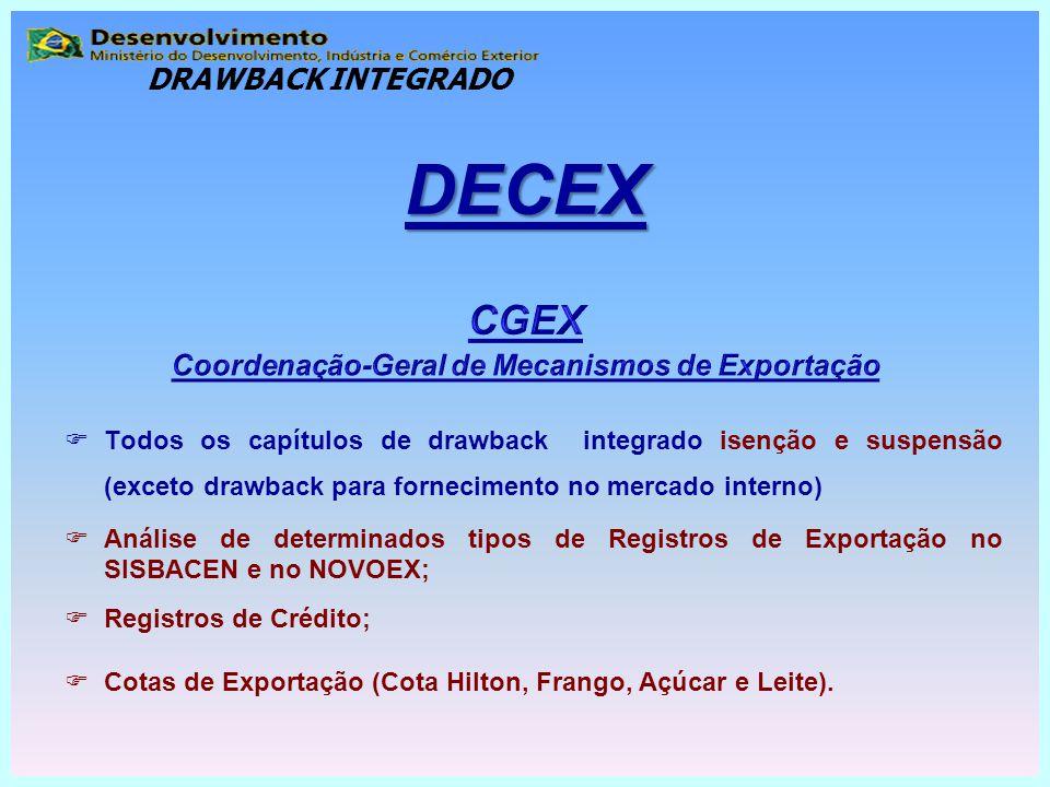  Todos os capítulos de drawback integrado isenção e suspensão (exceto drawback para fornecimento no mercado interno)  Análise de determinados tipos