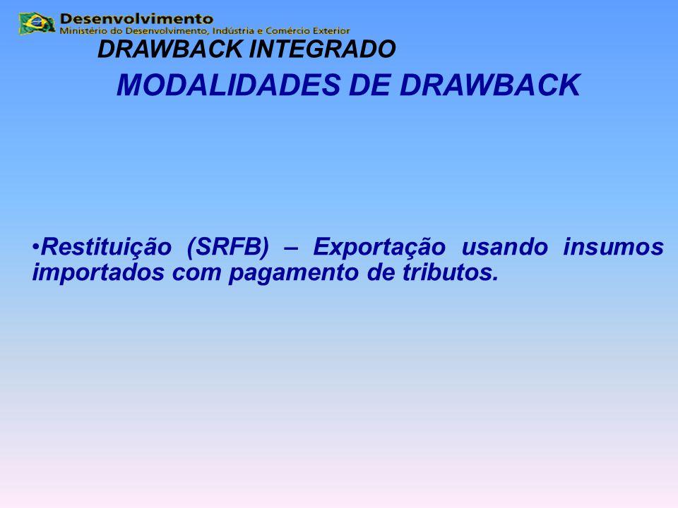 MODALIDADES DE DRAWBACK Restituição (SRFB) – Exportação usando insumos importados com pagamento de tributos. DRAWBACK INTEGRADO