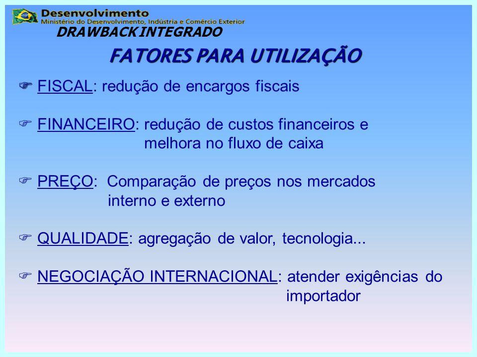 FASE DA CONCESSÃO DRAWBACK INTEGRADO ISENÇÃO