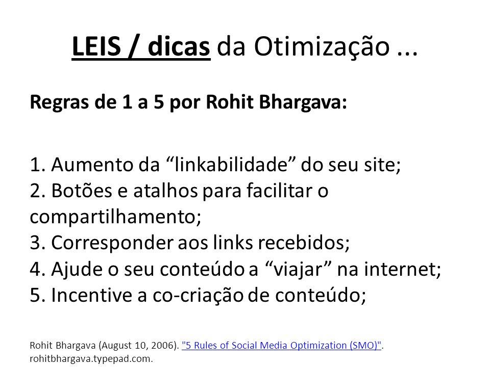 LEIS / dicas da Otimização... Regras de 1 a 5 por Rohit Bhargava: 1.