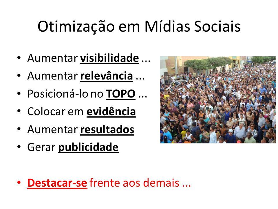 Otimização em Mídias Sociais Aumentar visibilidade...