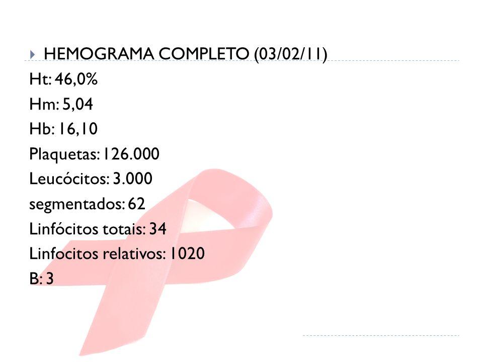  HEMOGRAMA COMPLETO (03/02/11) Ht: 46,0% Hm: 5,04 Hb: 16,10 Plaquetas: 126.000 Leucócitos: 3.000 segmentados: 62 Linfócitos totais: 34 Linfocitos relativos: 1020 B: 3