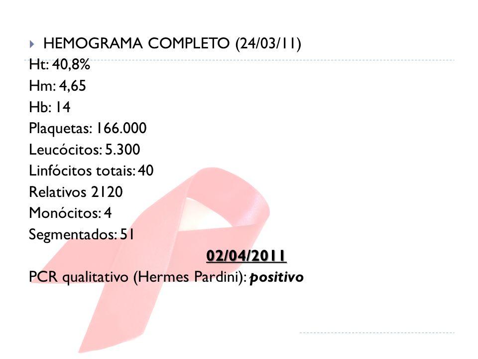  HEMOGRAMA COMPLETO (24/03/11) Ht: 40,8% Hm: 4,65 Hb: 14 Plaquetas: 166.000 Leucócitos: 5.300 Linfócitos totais: 40 Relativos 2120 Monócitos: 4 Segmentados: 5102/04/2011 PCR qualitativo (Hermes Pardini): positivo