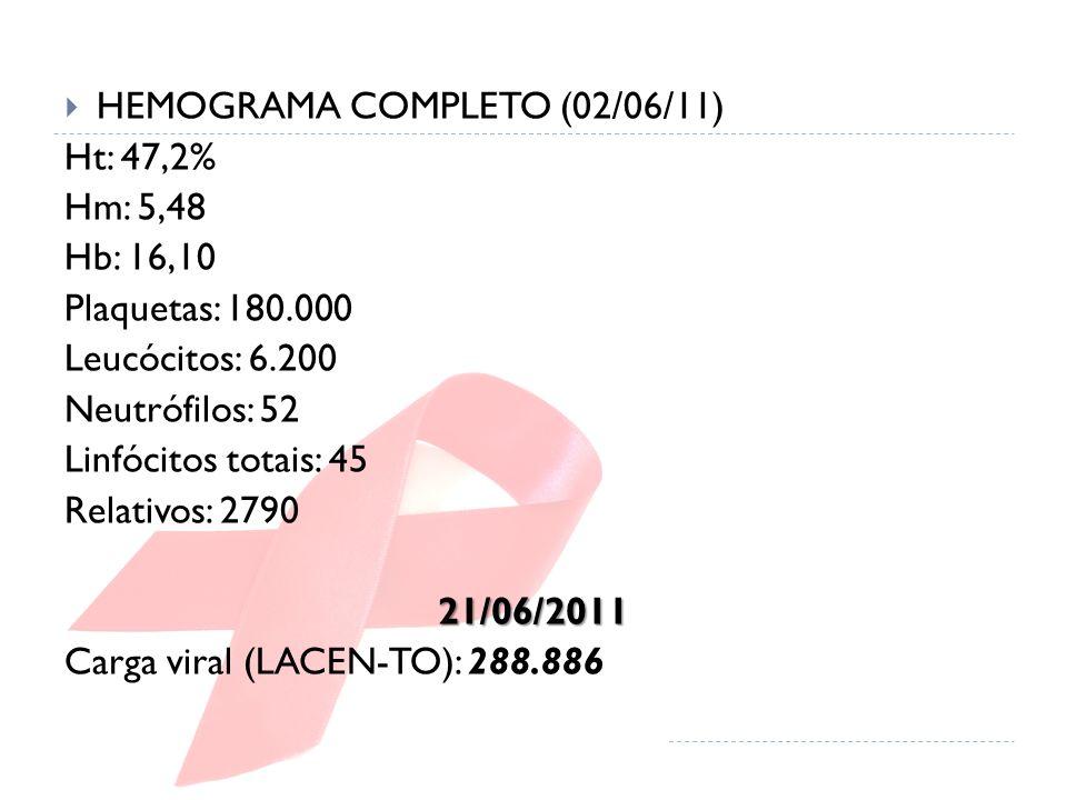  HEMOGRAMA COMPLETO (02/06/11) Ht: 47,2% Hm: 5,48 Hb: 16,10 Plaquetas: 180.000 Leucócitos: 6.200 Neutrófilos: 52 Linfócitos totais: 45 Relativos: 279021/06/2011 Carga viral (LACEN-TO): 288.886