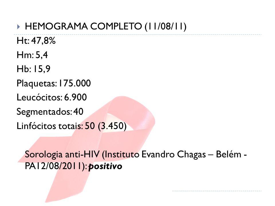  HEMOGRAMA COMPLETO (11/08/11) Ht: 47,8% Hm: 5,4 Hb: 15,9 Plaquetas: 175.000 Leucócitos: 6.900 Segmentados: 40 Linfócitos totais: 50 (3.450) Sorologia anti-HIV (Instituto Evandro Chagas – Belém - PA12/08/2011): positivo