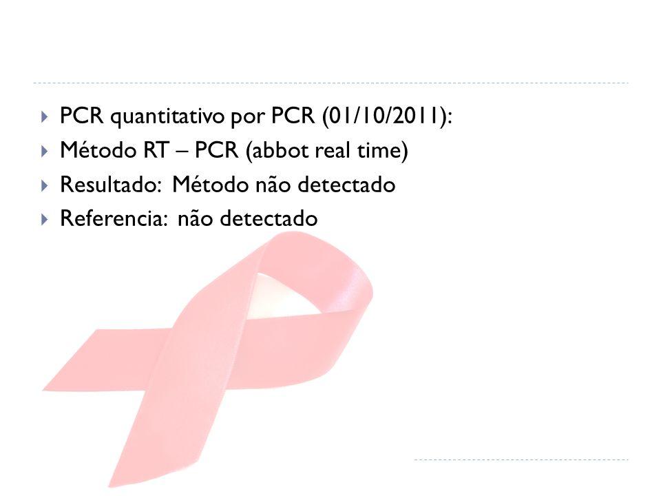  PCR quantitativo por PCR (01/10/2011):  Método RT – PCR (abbot real time)  Resultado: Método não detectado  Referencia: não detectado