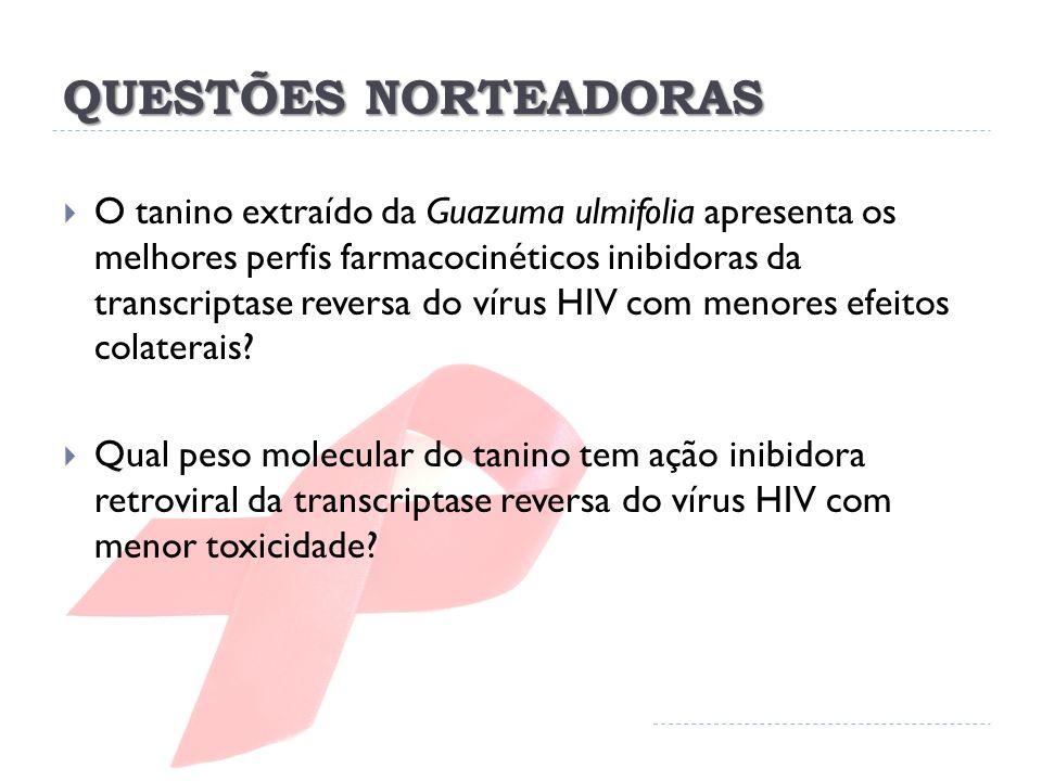 QUESTÕES NORTEADORAS  O tanino extraído da Guazuma ulmifolia apresenta os melhores perfis farmacocinéticos inibidoras da transcriptase reversa do vírus HIV com menores efeitos colaterais.