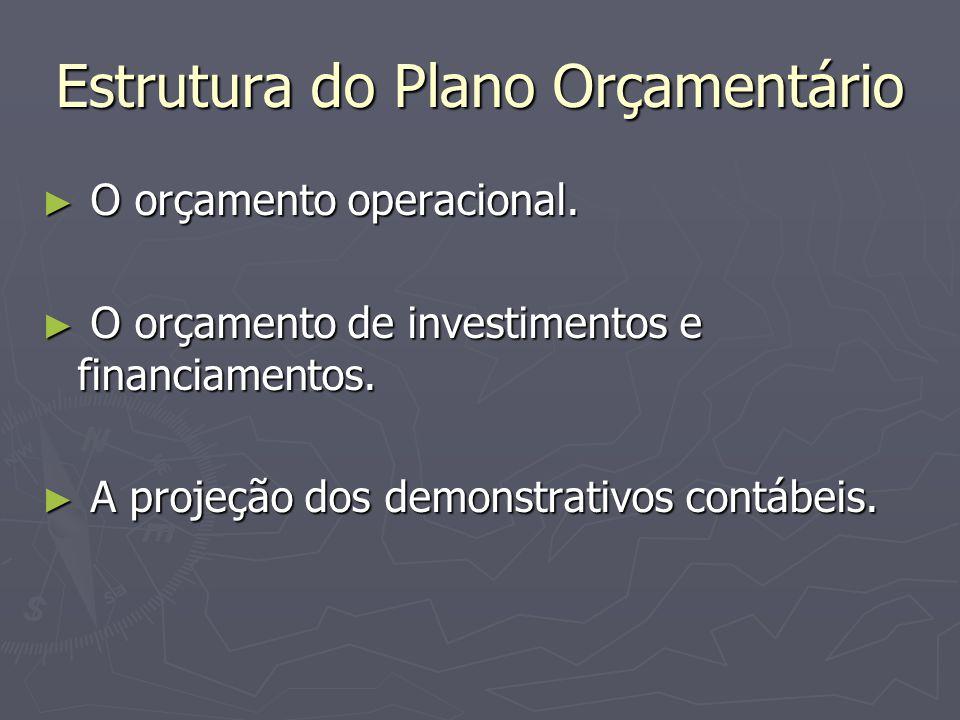 Estrutura do Plano Orçamentário ► O orçamento operacional.