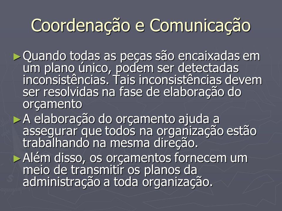 Coordenação e Comunicação ► Quando todas as peças são encaixadas em um plano único, podem ser detectadas inconsistências.