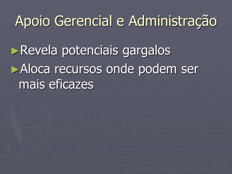 Apoio Gerencial e Administração ► Revela potenciais gargalos ► Aloca recursos onde podem ser mais eficazes