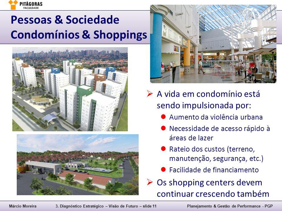 Márcio Moreira3. Diagnóstico Estratégico – Visão de Futuro – slide 11Planejamento & Gestão de Performance - PGP Pessoas & Sociedade Condomínios & Shop