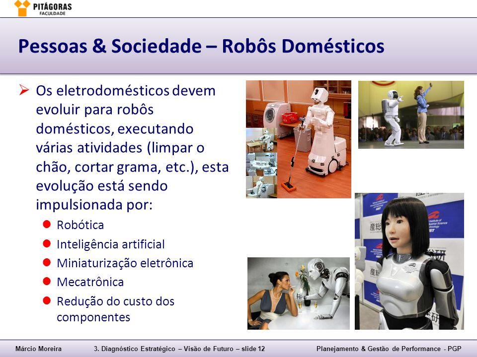 Márcio Moreira3. Diagnóstico Estratégico – Visão de Futuro – slide 12Planejamento & Gestão de Performance - PGP Pessoas & Sociedade – Robôs Domésticos